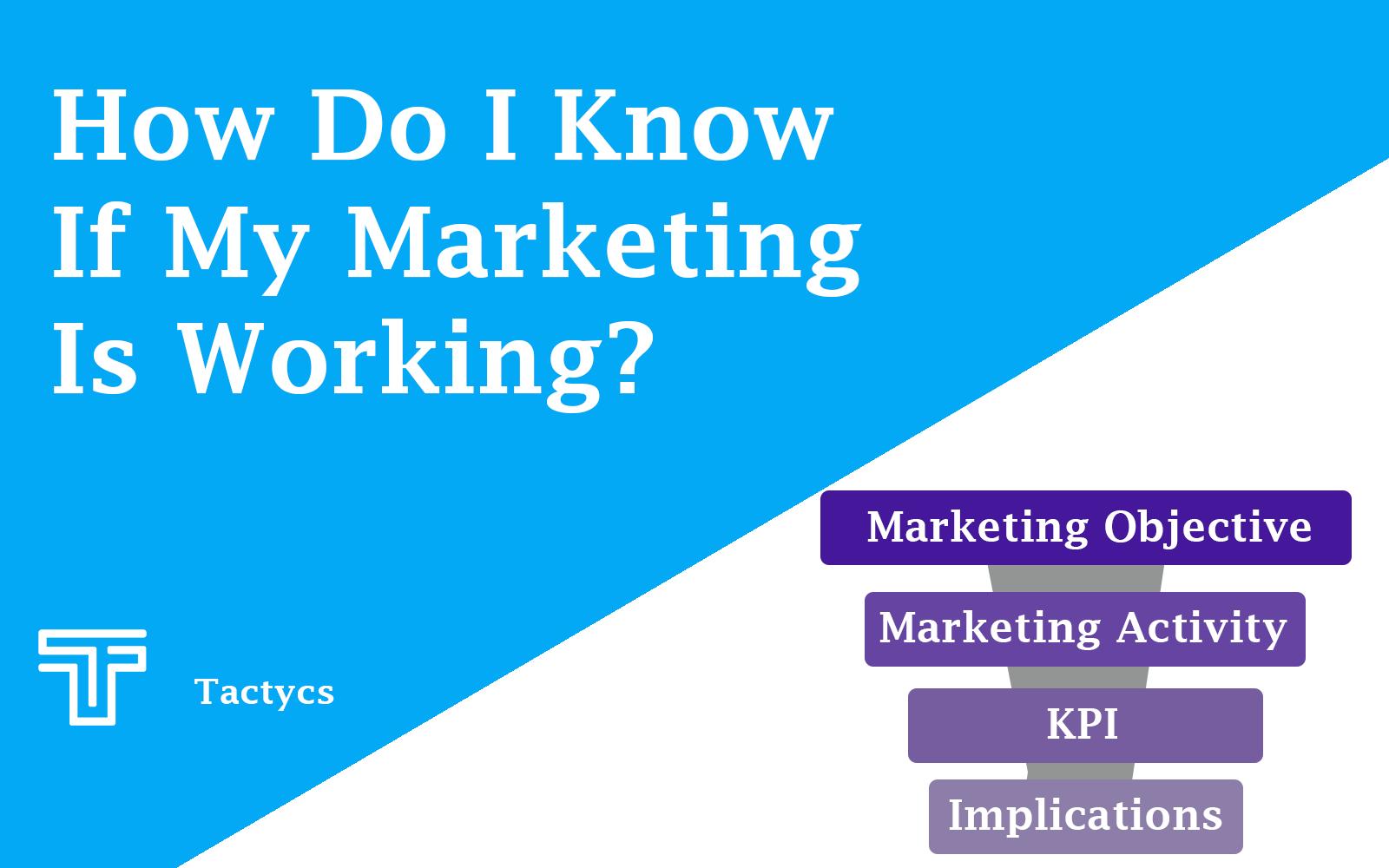 how do I know if my marketing is working