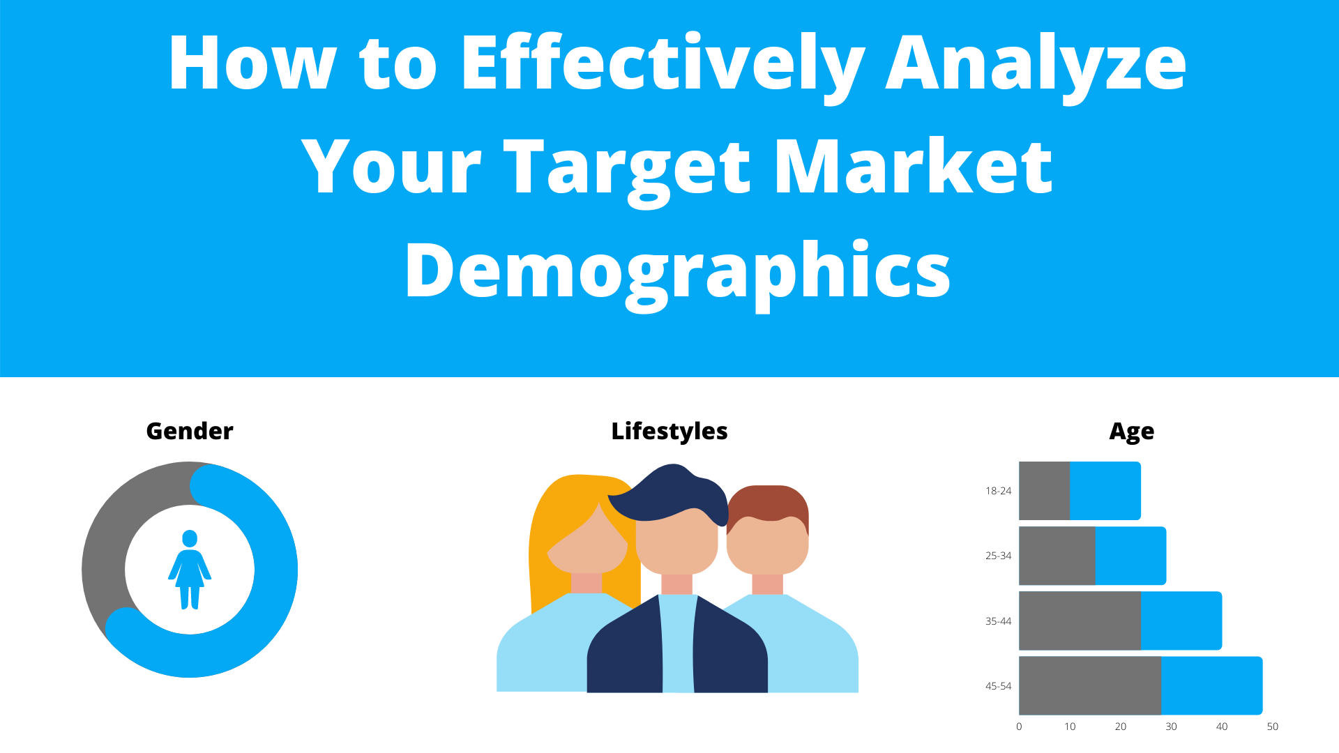 How to effectively analyze your target market Demographics